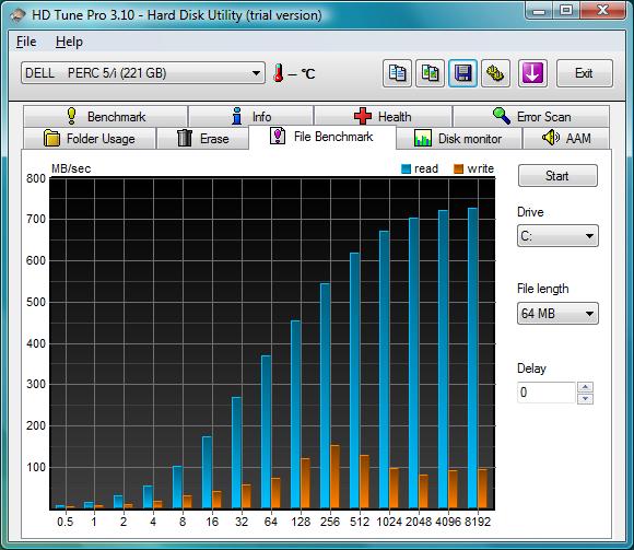 Dell Perc 5 I Sas Raid Of Hp Rocketraid 2220 Voor Raid5